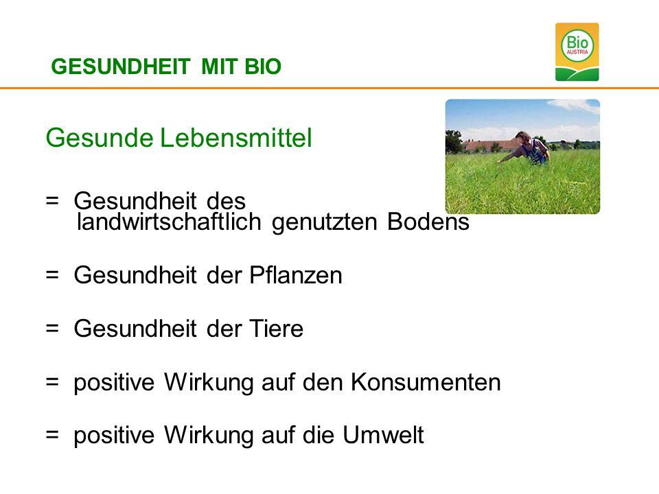 Gesunde Lebensmittel = Gesundheit des landwirtschaftlich genutzten Bodens. = Gesundheit der Pflanzen.