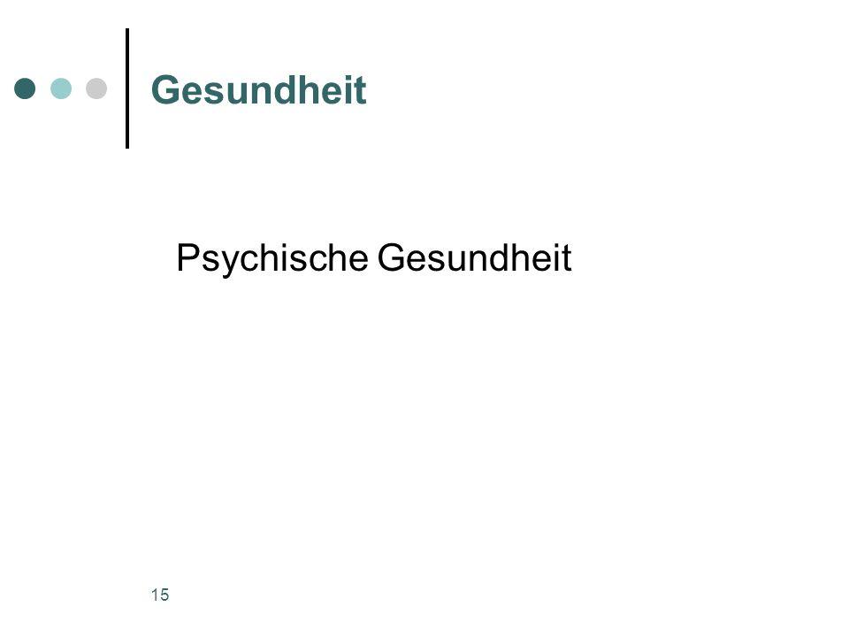 Gesundheit Psychische Gesundheit