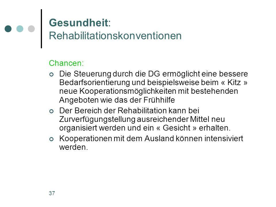 Gesundheit: Rehabilitationskonventionen