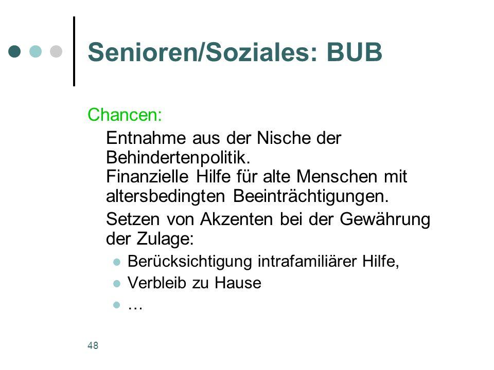 Senioren/Soziales: BUB