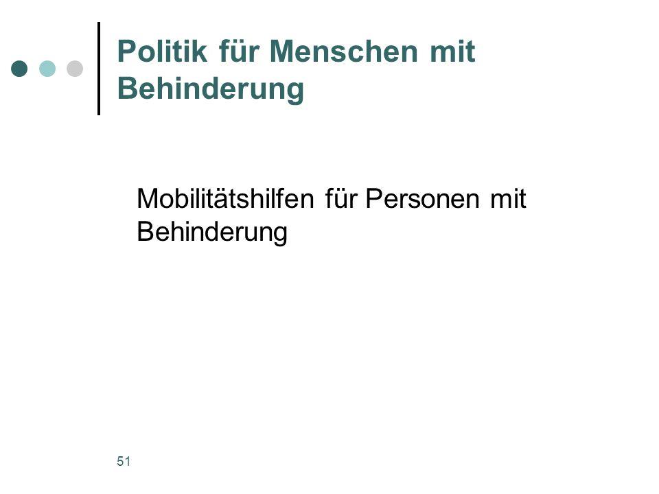 Politik für Menschen mit Behinderung