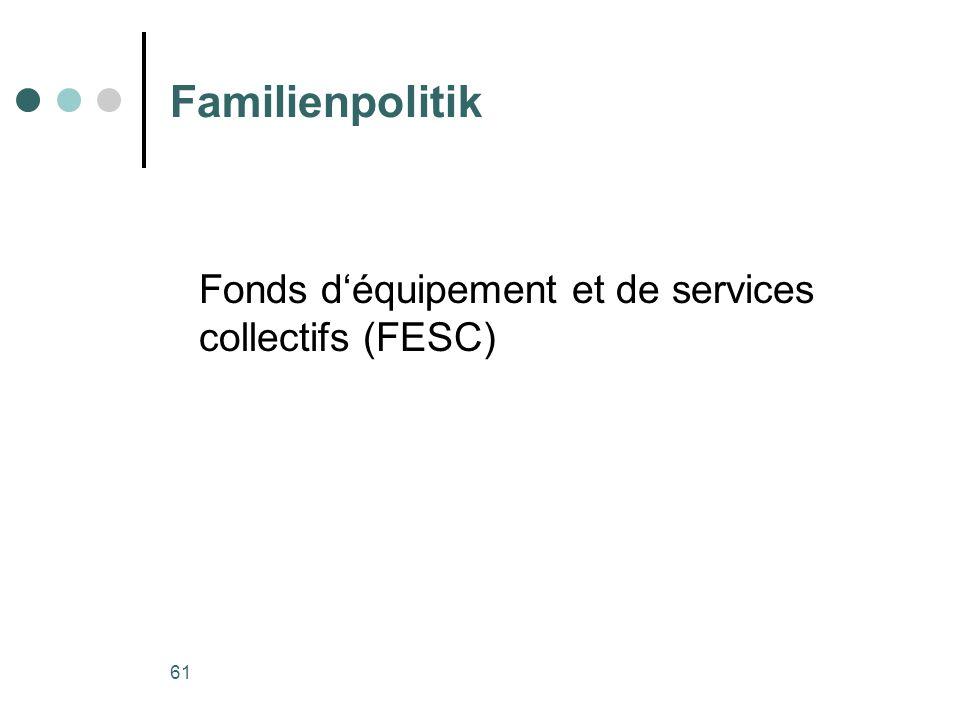 Familienpolitik Fonds d'équipement et de services collectifs (FESC)
