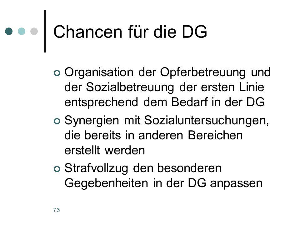 Chancen für die DG Organisation der Opferbetreuung und der Sozialbetreuung der ersten Linie entsprechend dem Bedarf in der DG.