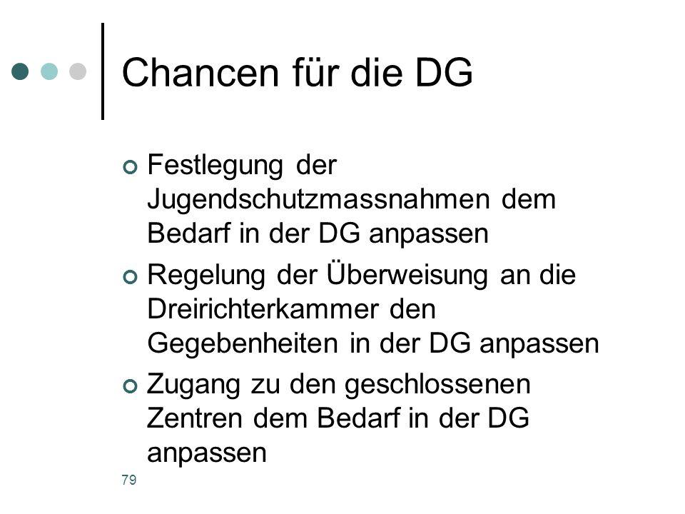 Chancen für die DG Festlegung der Jugendschutzmassnahmen dem Bedarf in der DG anpassen.