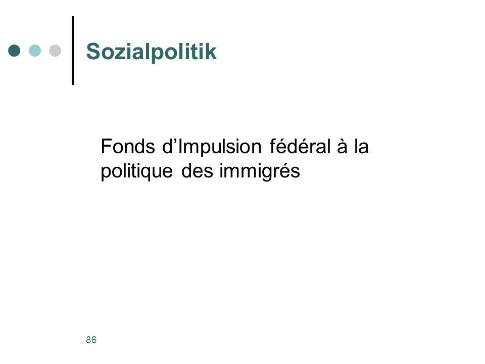 Sozialpolitik Fonds d'Impulsion fédéral à la politique des immigrés