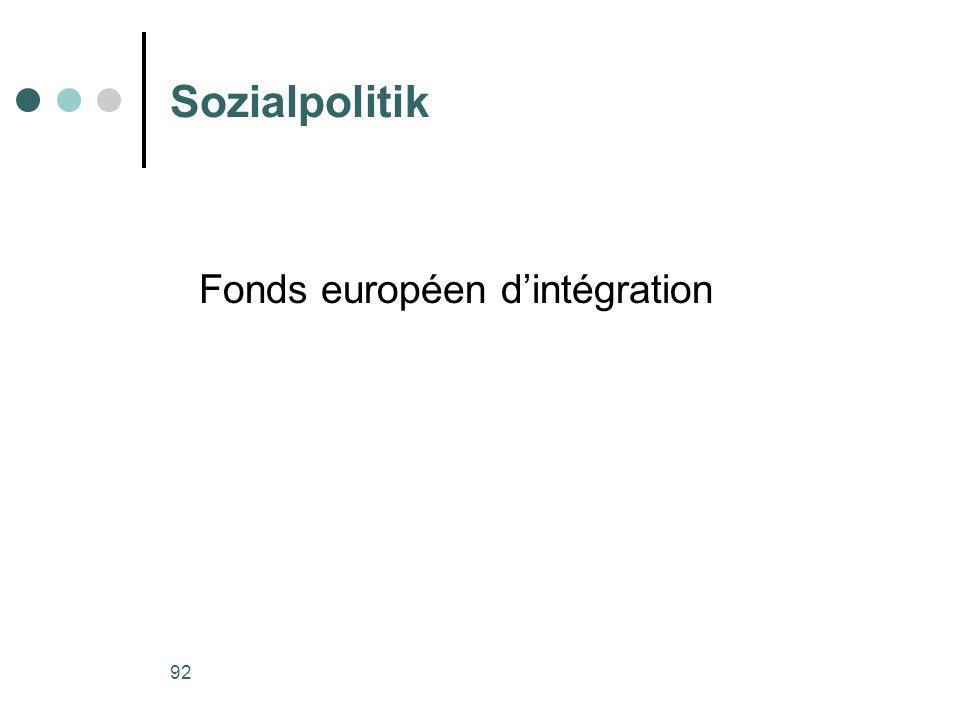Sozialpolitik Fonds européen d'intégration