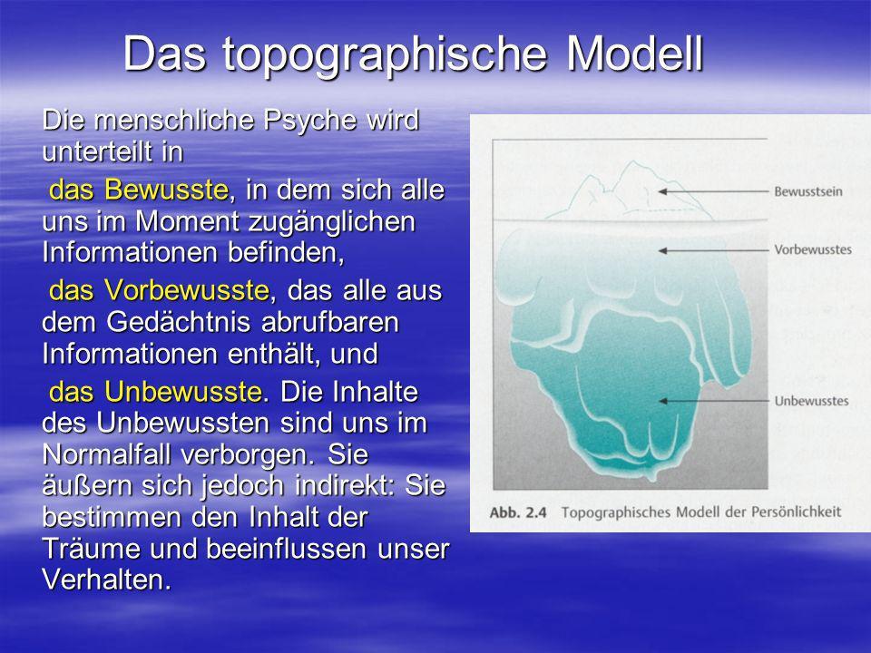 Das topographische Modell