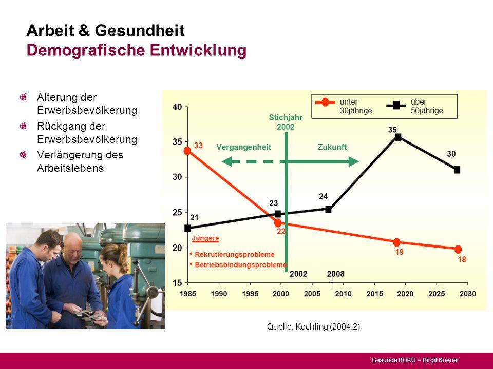Arbeit & Gesundheit Demografische Entwicklung
