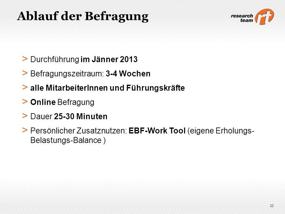 Ablauf der Befragung Durchführung im Jänner 2013