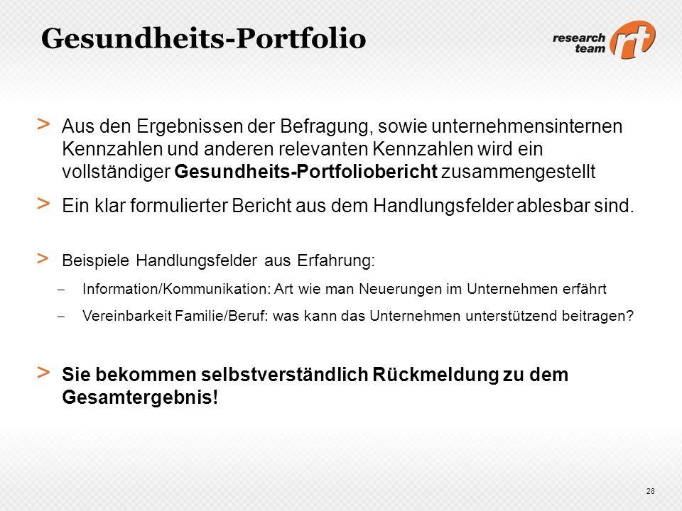 Gesundheits-Portfolio