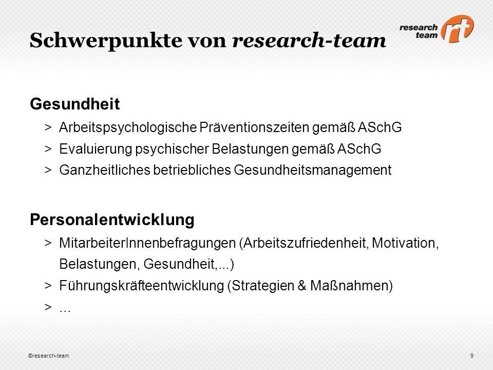 Schwerpunkte von research-team