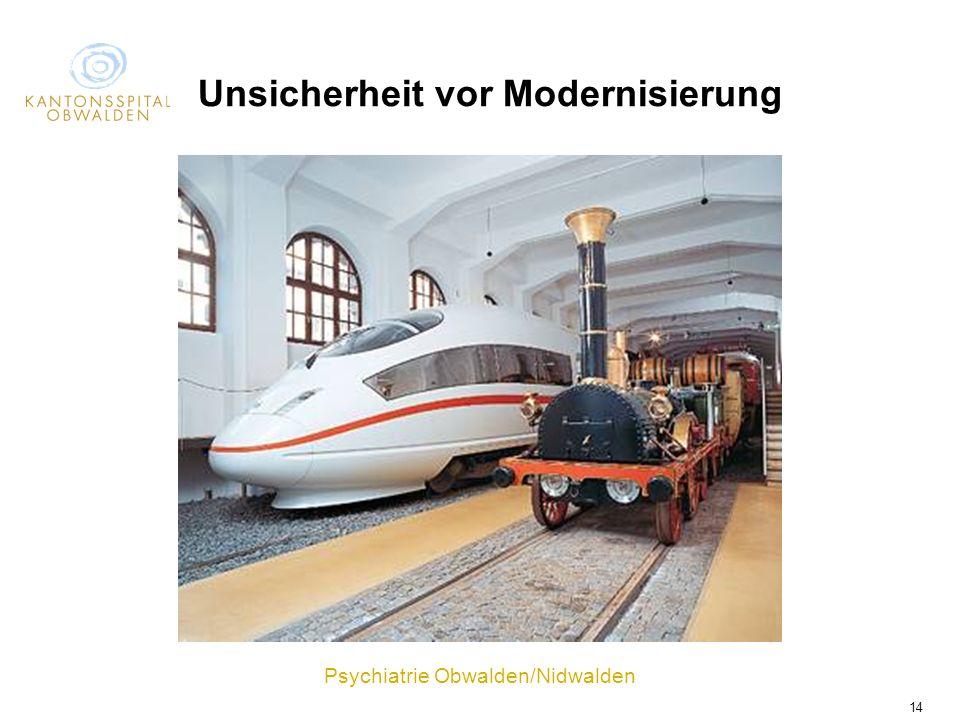 Unsicherheit vor Modernisierung