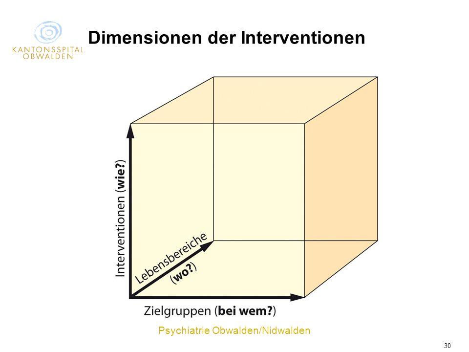 Dimensionen der Interventionen