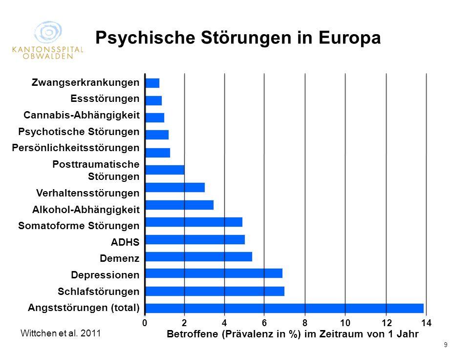 Psychische Störungen in Europa
