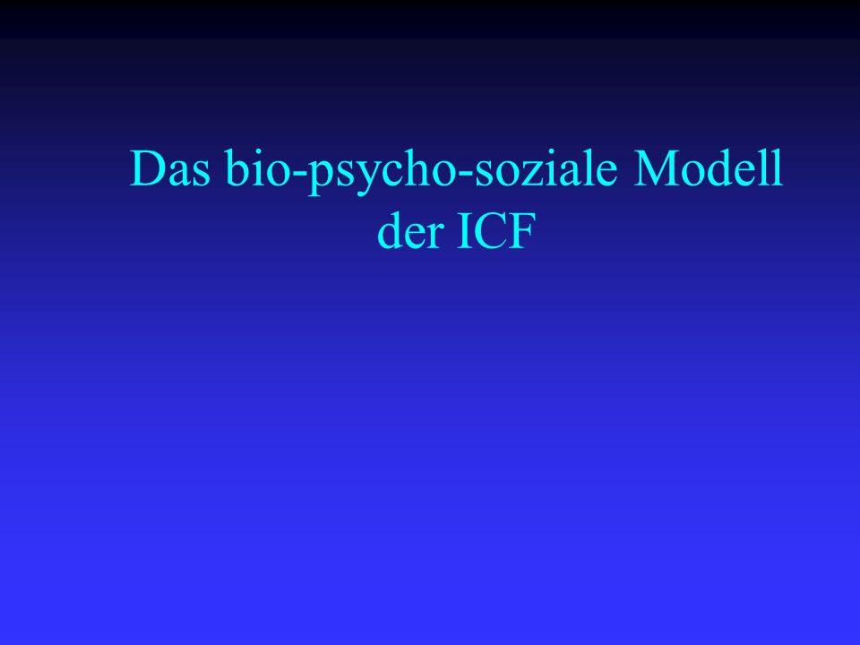Das bio-psycho-soziale Modell der ICF