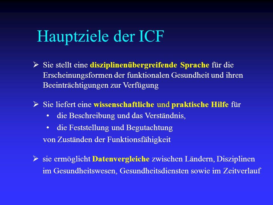 Hauptziele der ICF