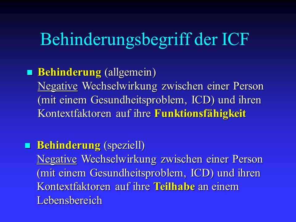 Behinderungsbegriff der ICF