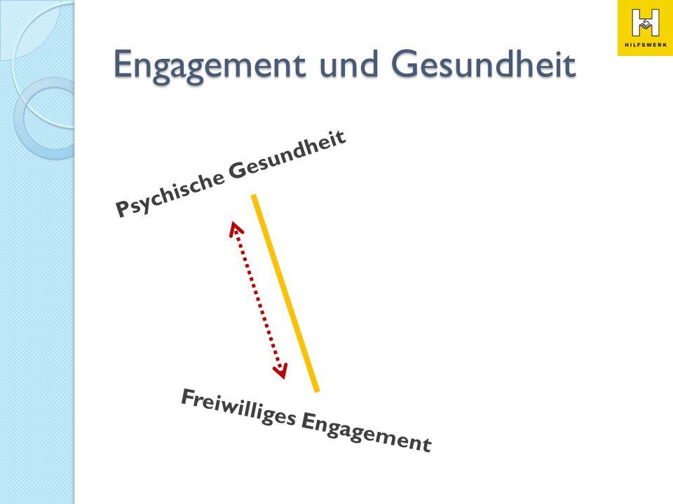 Engagement und Gesundheit
