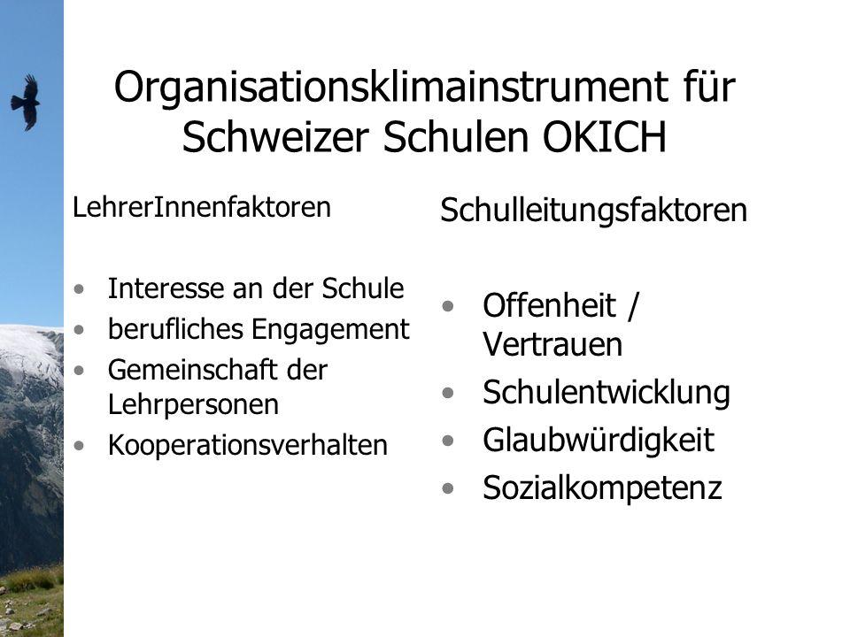 Organisationsklimainstrument für Schweizer Schulen OKICH