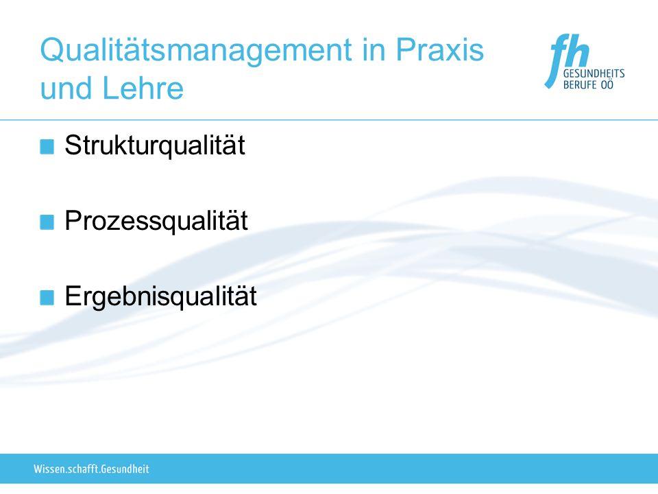 Qualitätsmanagement in Praxis und Lehre