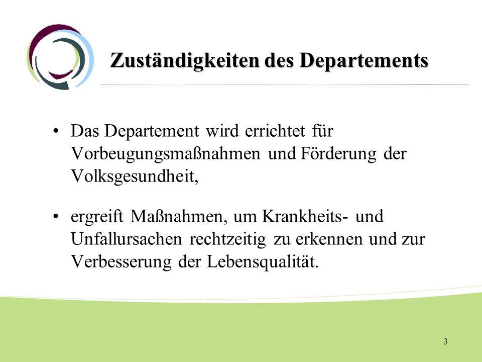 Zuständigkeiten des Departements