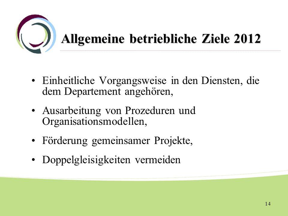 Allgemeine betriebliche Ziele 2012