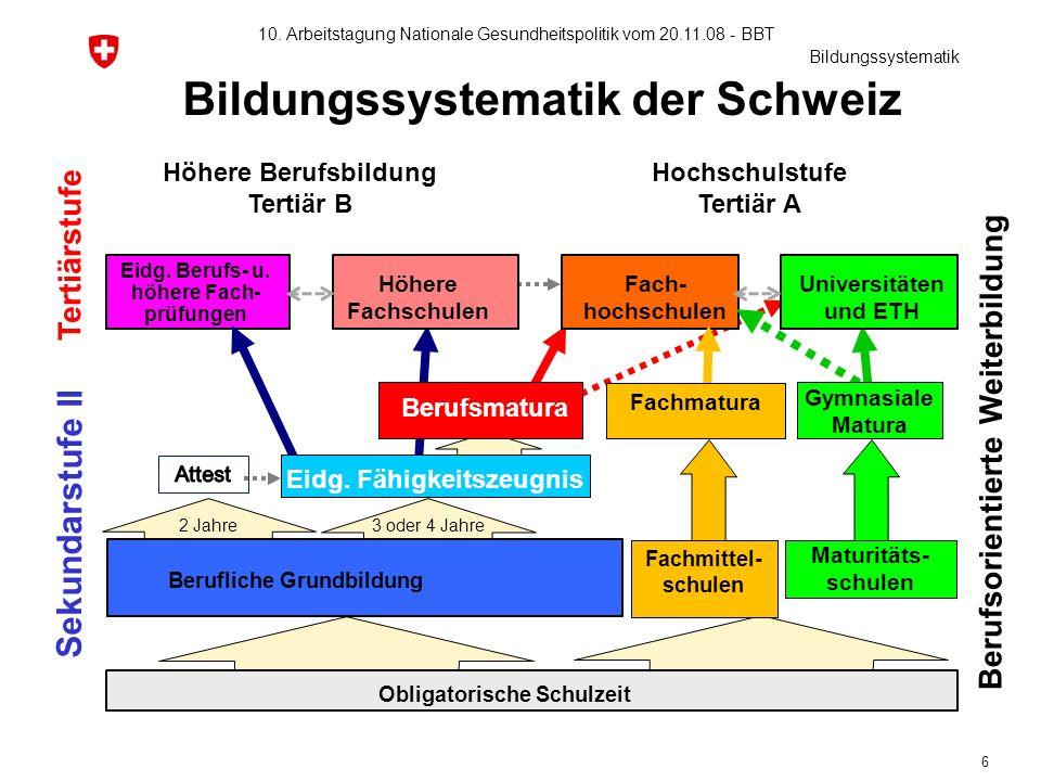Bildungssystematik der Schweiz