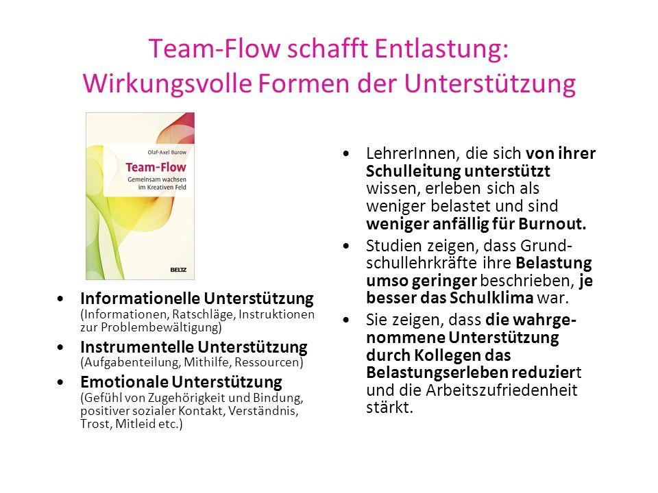 Team-Flow schafft Entlastung: Wirkungsvolle Formen der Unterstützung