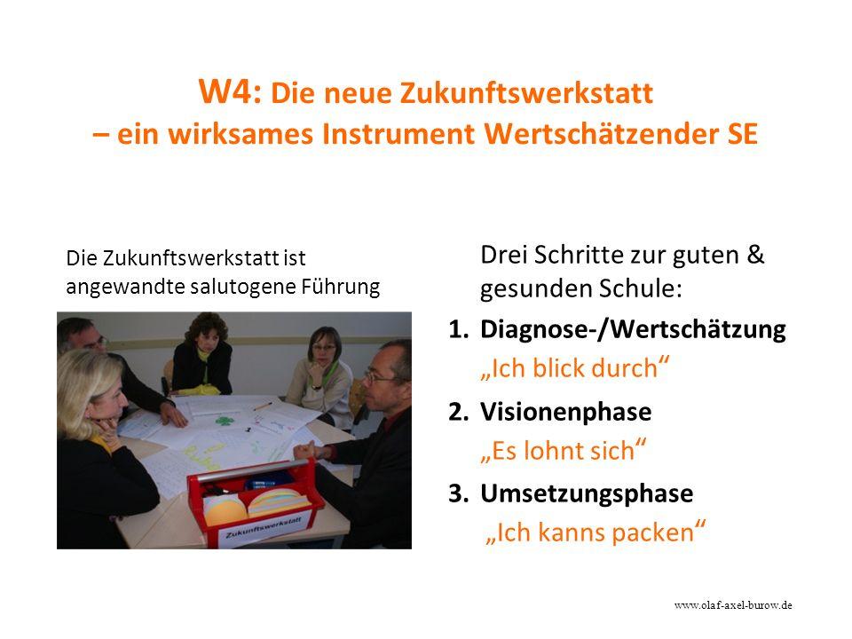 W4: Die neue Zukunftswerkstatt – ein wirksames Instrument Wertschätzender SE
