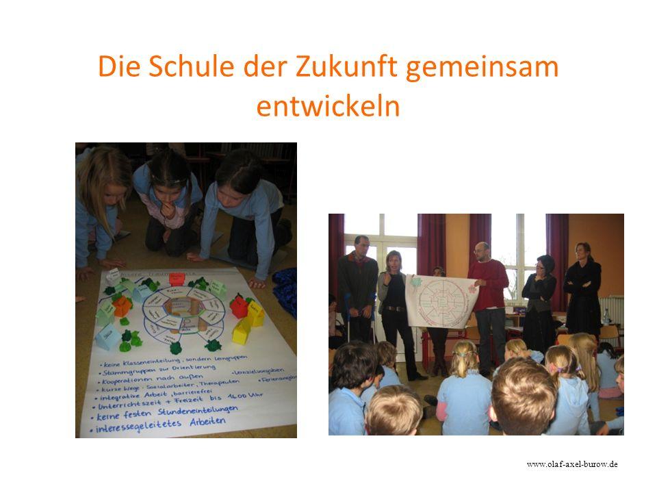 Die Schule der Zukunft gemeinsam entwickeln