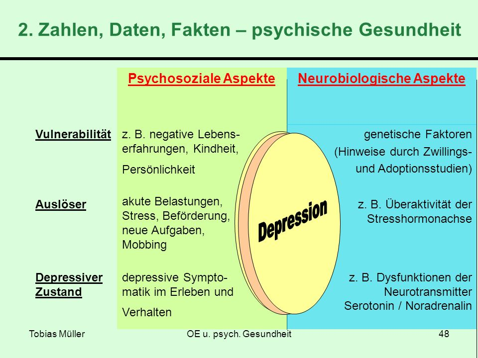 Psychosoziale Aspekte Neurobiologische Aspekte