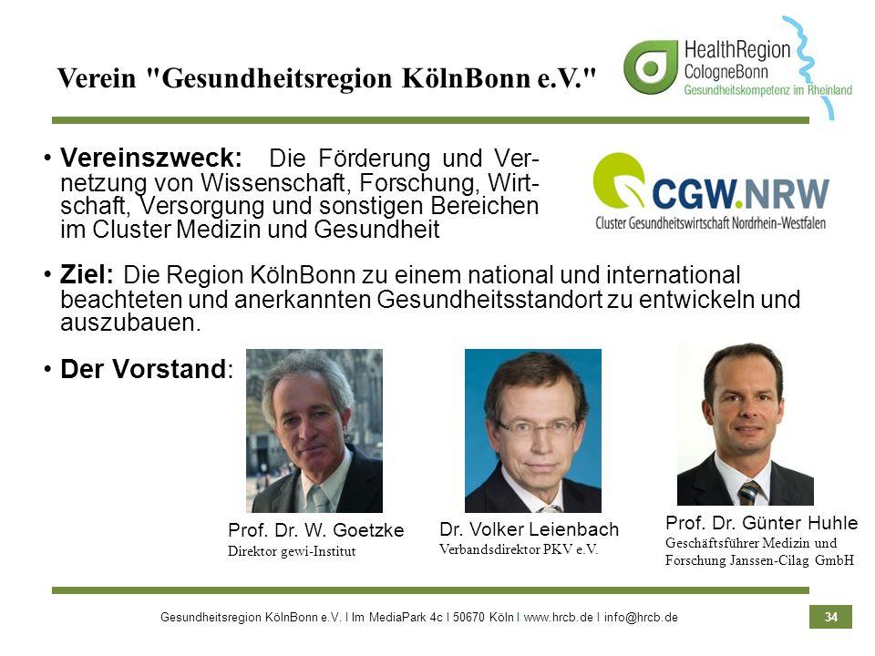 Verein Gesundheitsregion KölnBonn e.V.