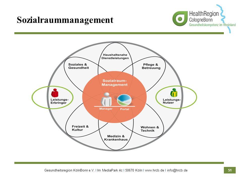 Sozialraummanagement