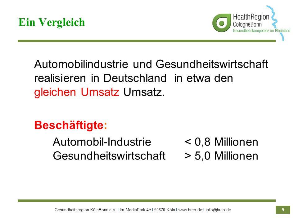 Ein VergleichAutomobilindustrie und Gesundheitswirtschaft realisieren in Deutschland in etwa den gleichen Umsatz Umsatz.