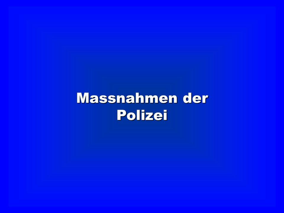Massnahmen der Polizei