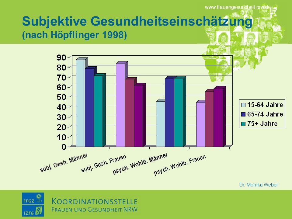 Subjektive Gesundheitseinschätzung (nach Höpflinger 1998)