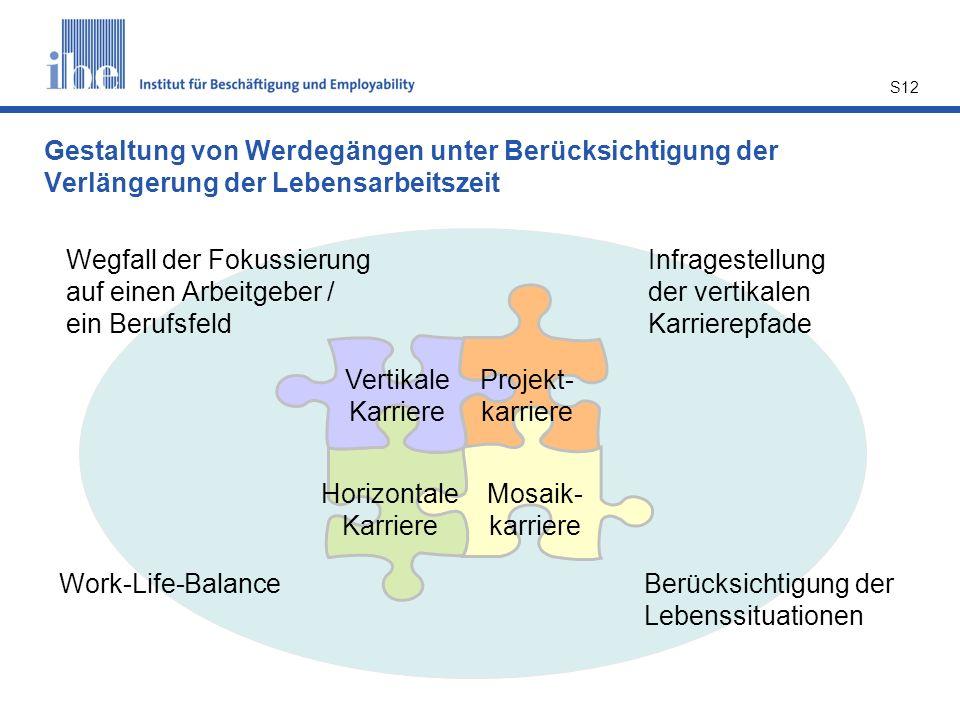 Gestaltung von Werdegängen unter Berücksichtigung der Verlängerung der Lebensarbeitszeit