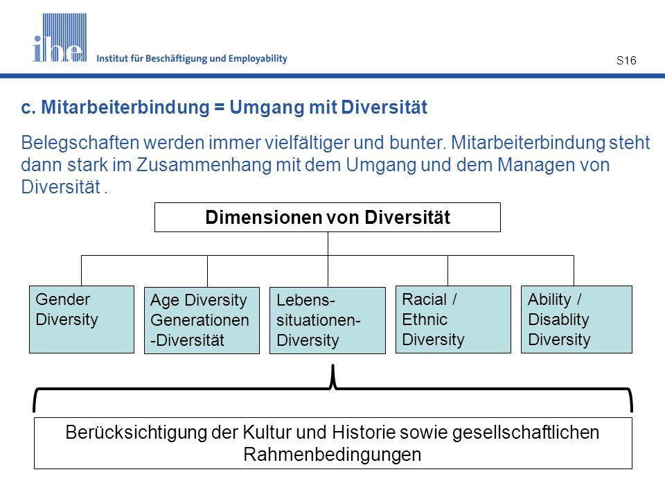 Dimensionen von Diversität