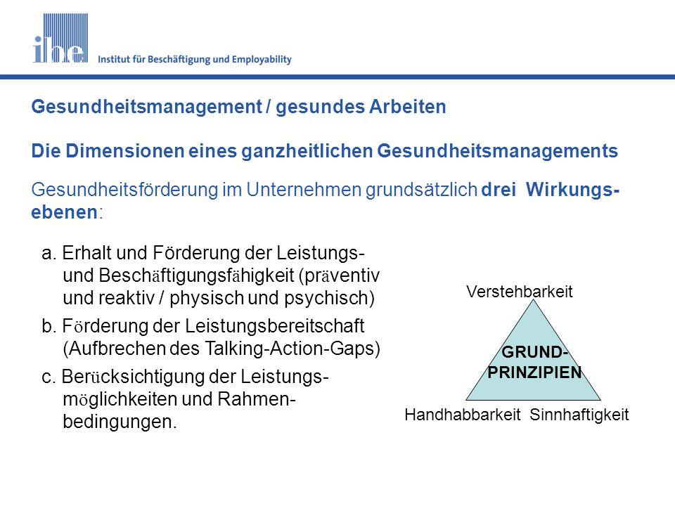 Gesundheitsmanagement / gesundes Arbeiten