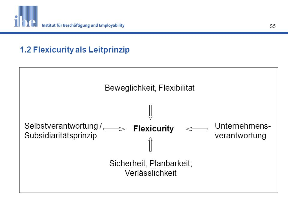 1.2 Flexicurity als Leitprinzip