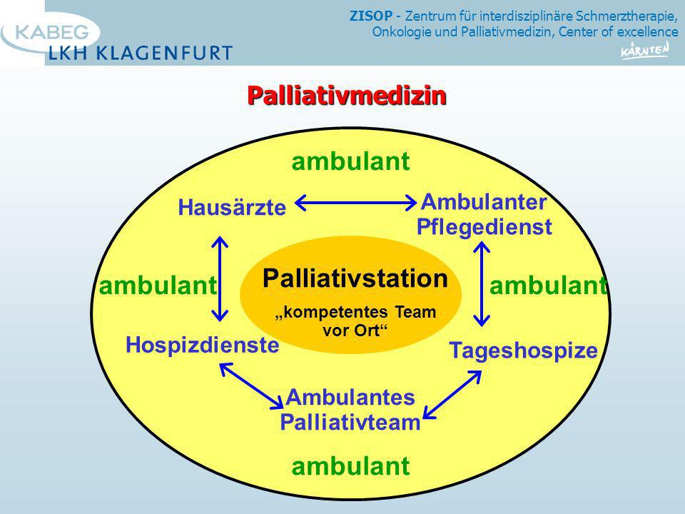 Palliativstation ambulant