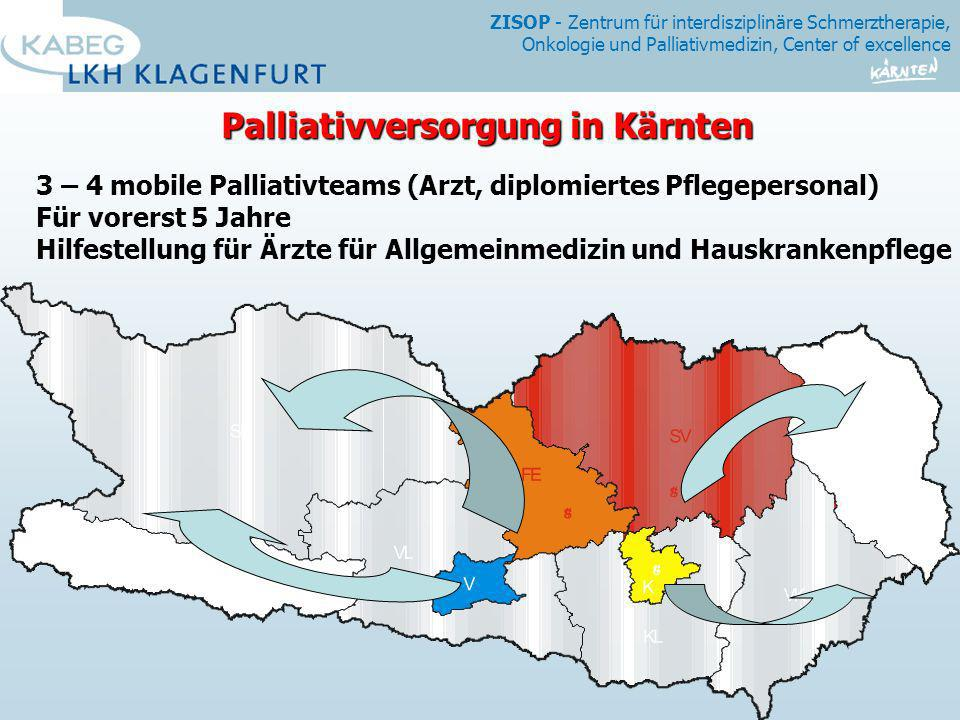 Palliativversorgung in Kärnten