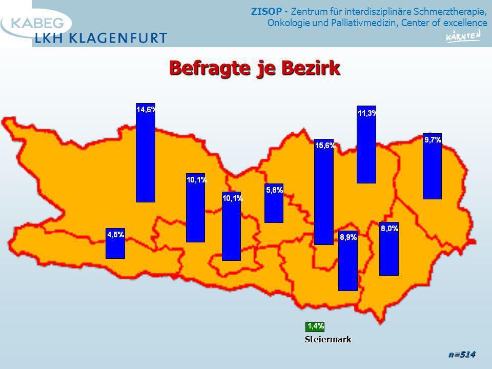 Befragte je Bezirk Steiermark n=514