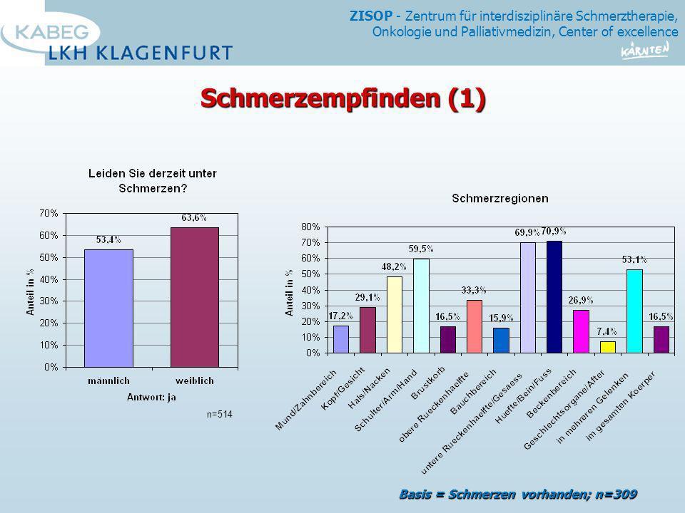 Schmerzempfinden (1) n=514 Basis = Schmerzen vorhanden; n=309