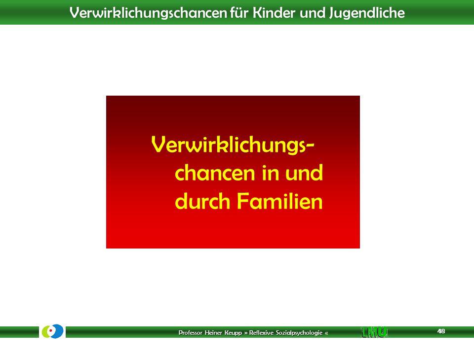 Verwirklichungs-chancen in und durch Familien
