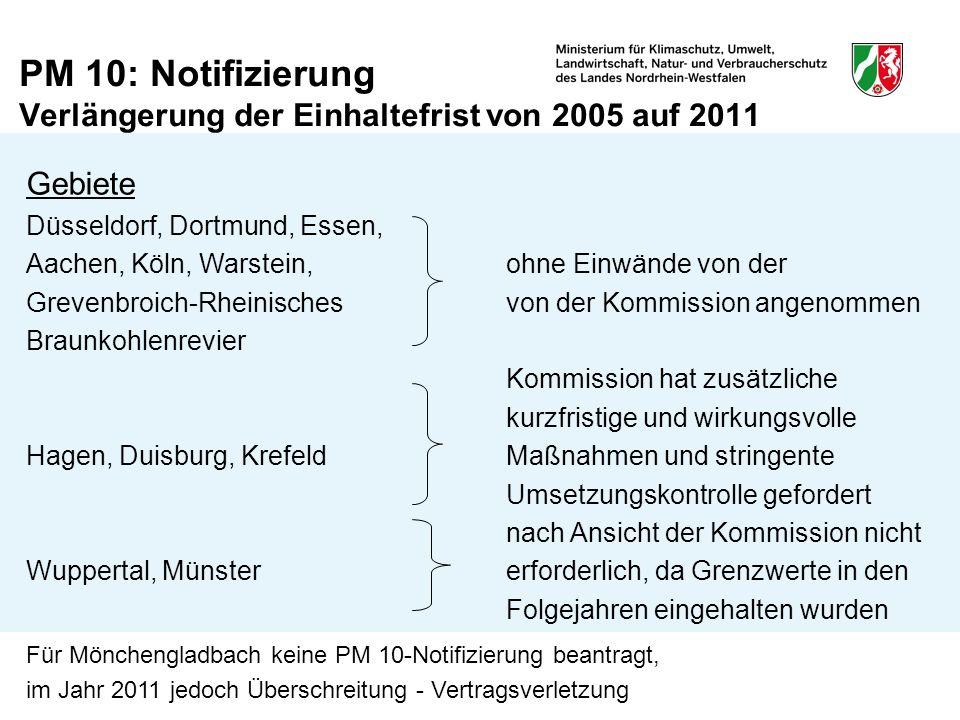 PM 10: Notifizierung Verlängerung der Einhaltefrist von 2005 auf 2011