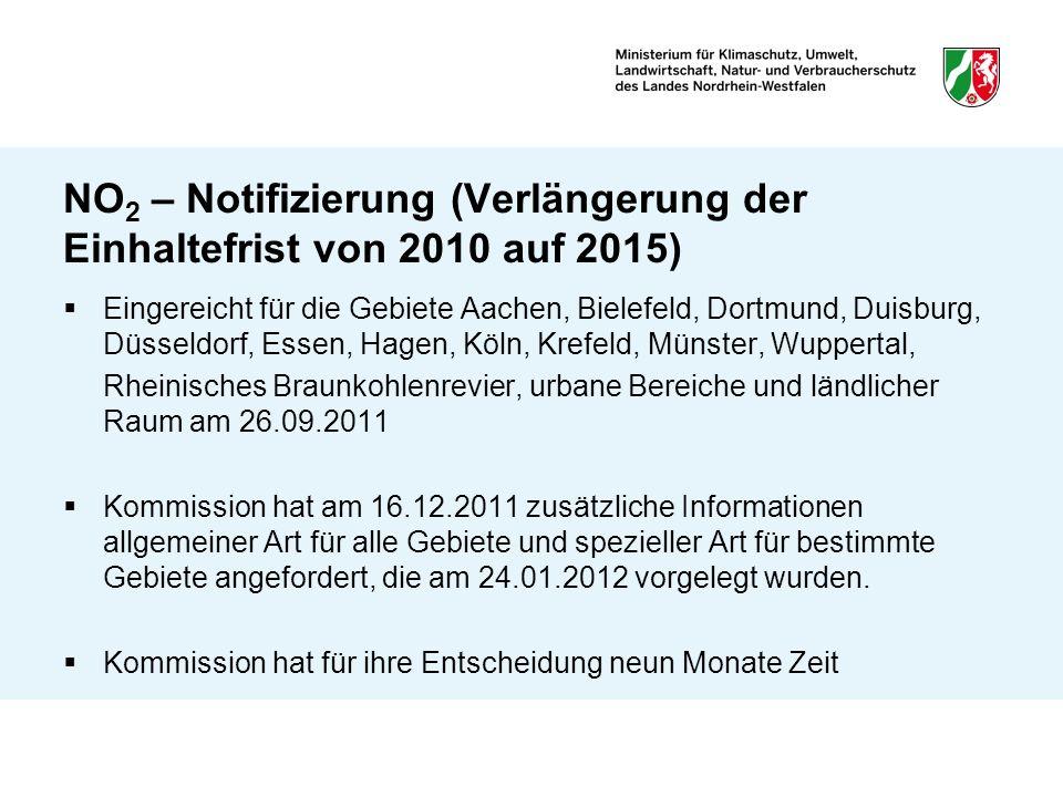NO2 – Notifizierung (Verlängerung der Einhaltefrist von 2010 auf 2015)