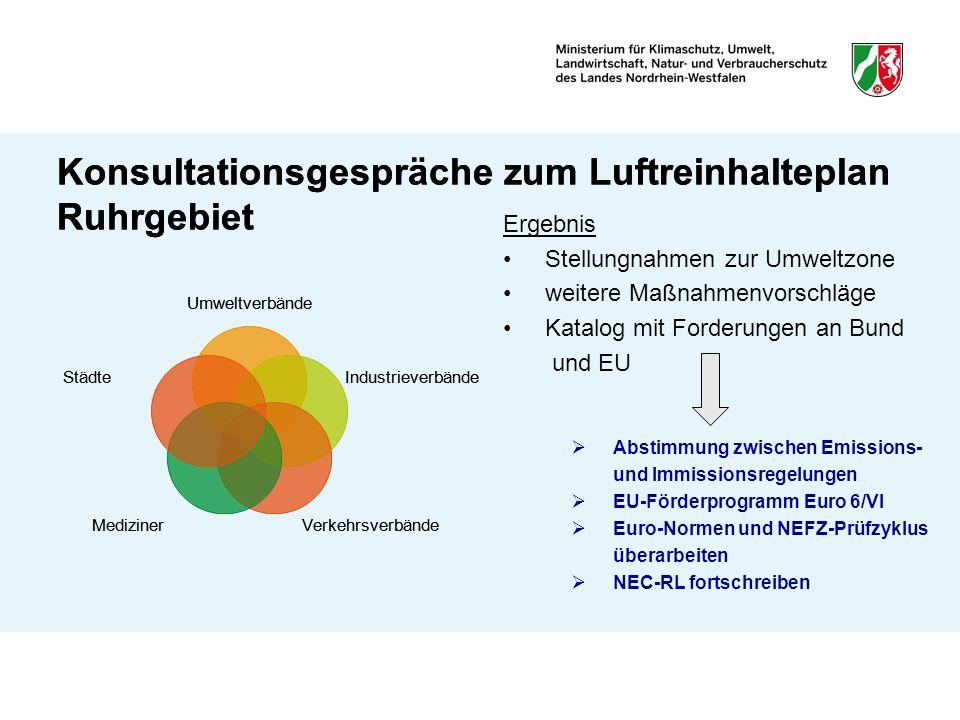 Konsultationsgespräche zum Luftreinhalteplan Ruhrgebiet