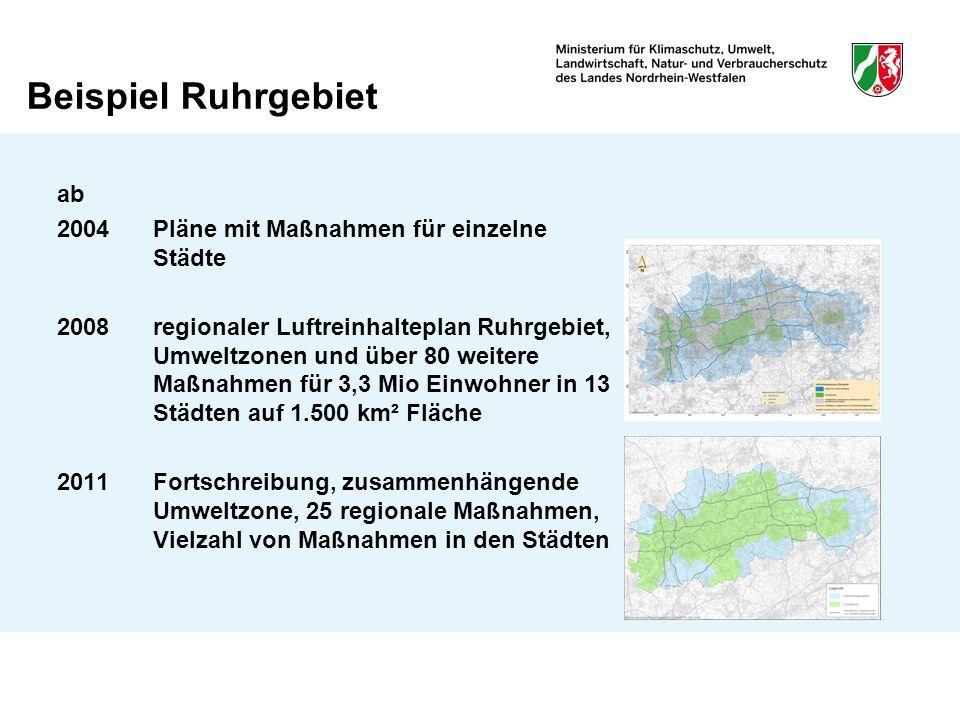 Beispiel Ruhrgebiet ab 2004 Pläne mit Maßnahmen für einzelne Städte