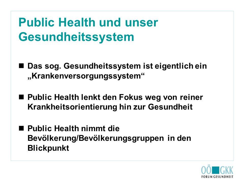 Public Health und unser Gesundheitssystem